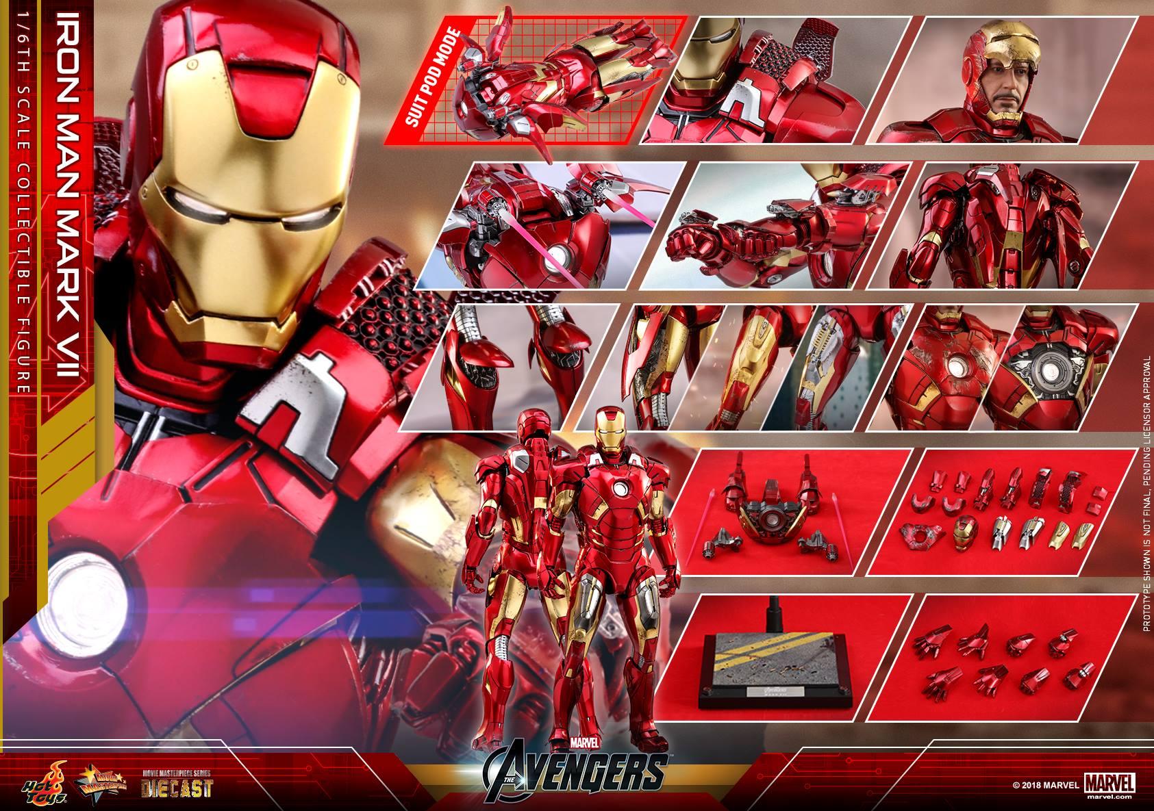 ตัวธรรมดา iron man mark 7